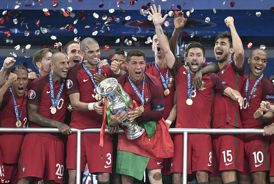 Euro 2020 Playing Teams & Underdogs
